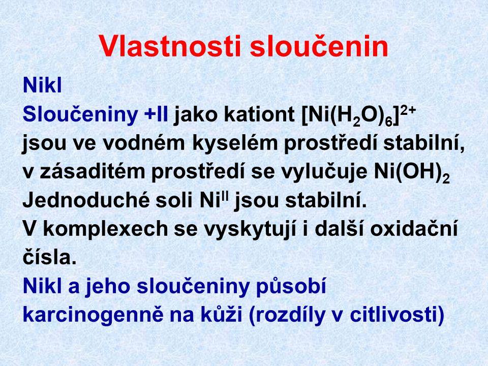 Vlastnosti sloučenin Nikl Sloučeniny +II jako kationt [Ni(H2O)6]2+